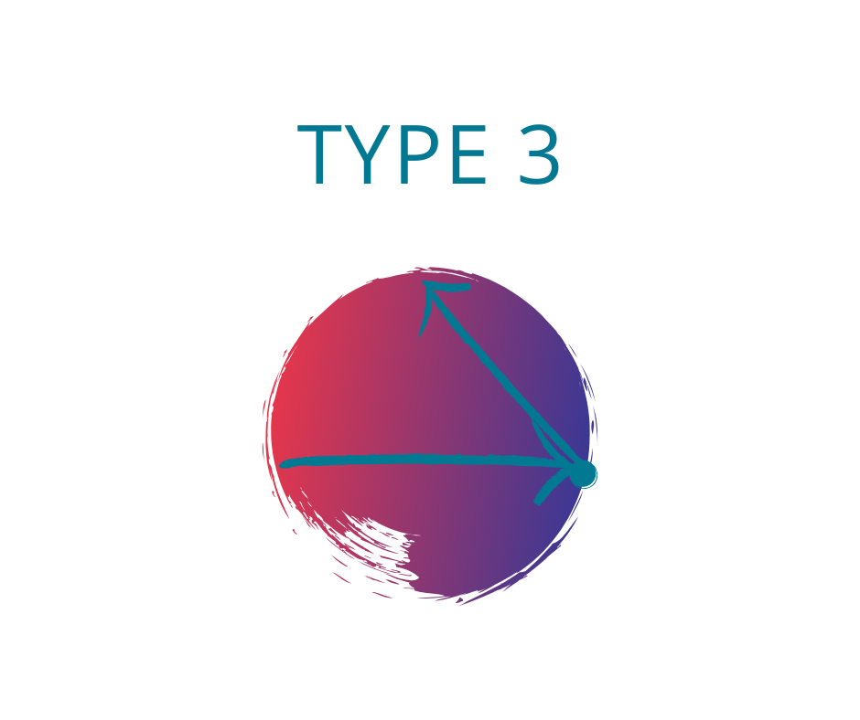 Enneagram Type 3 – What Can We Learn?