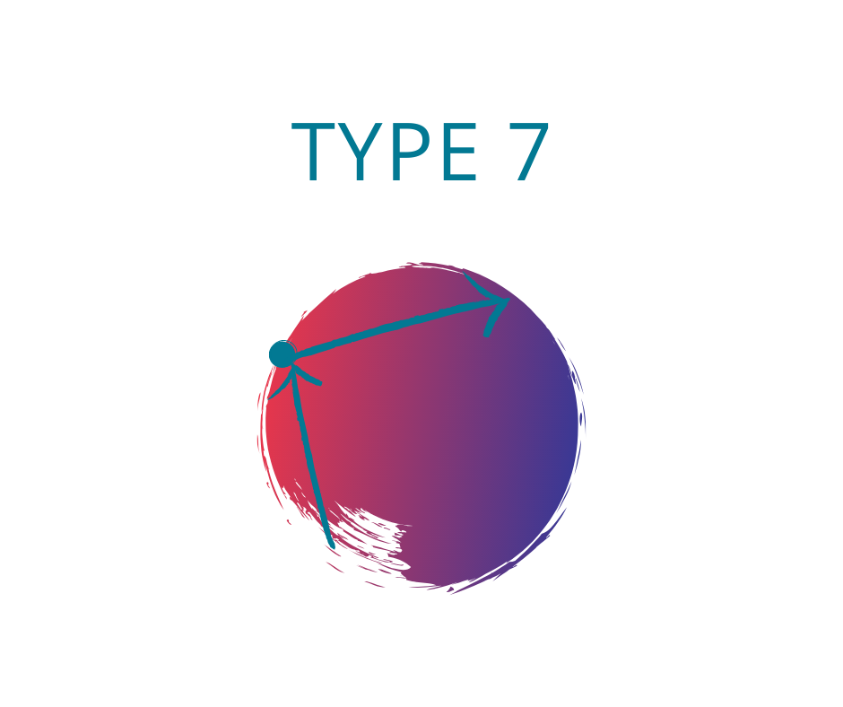 Enneagram Type 7 – What Can We Learn?